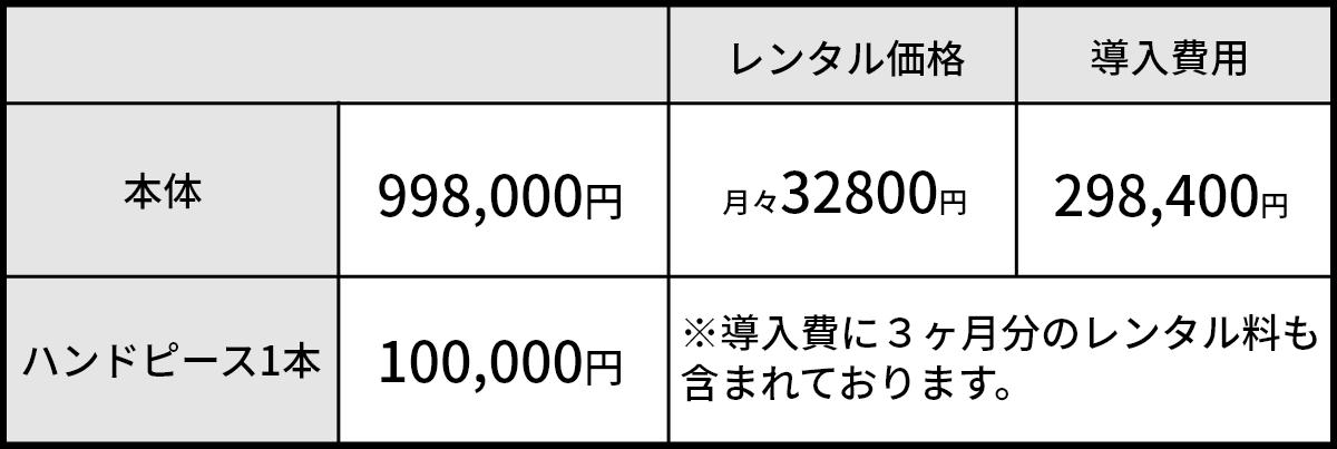 Briillant料金表